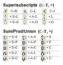 mathtype shortcuts