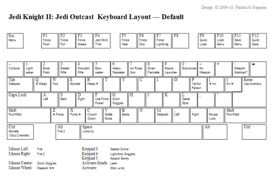 The Starlite Lemming S Super Lab Game Keyboard Layouts
